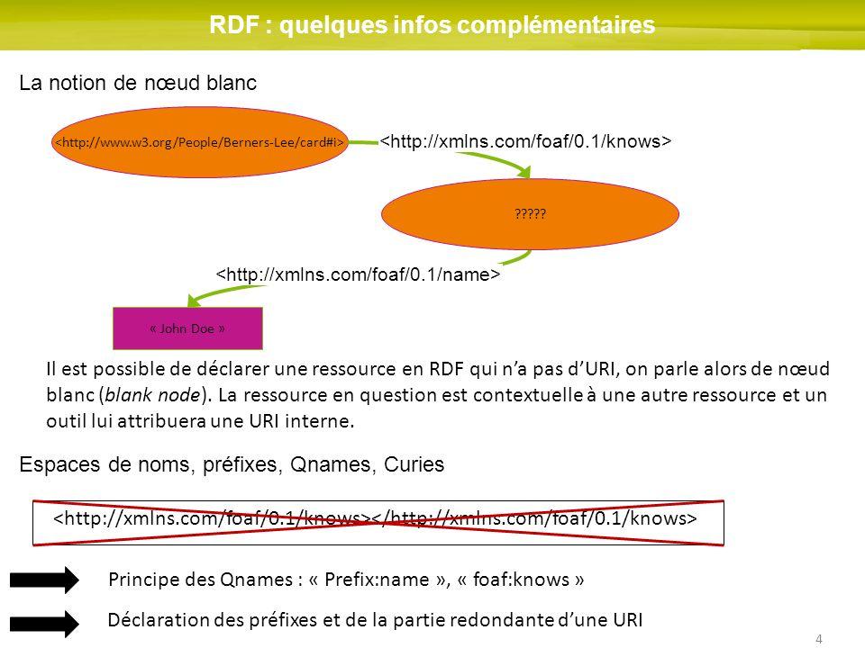 4 RDF : quelques infos complémentaires La notion de nœud blanc « John Doe » .
