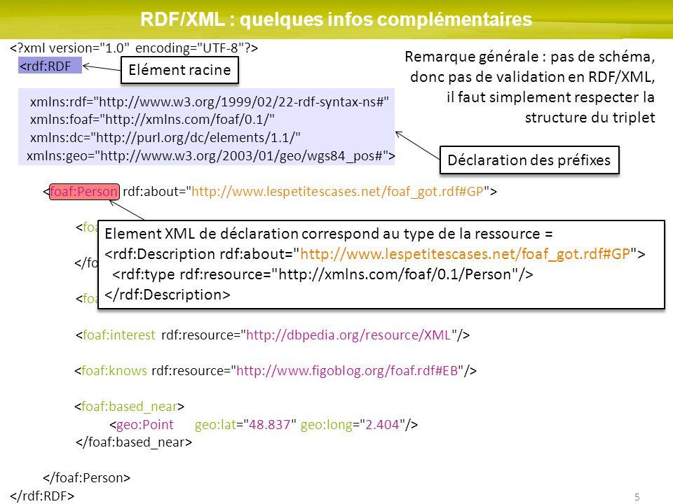 5 RDF/XML : quelques infos complémentaires <rdf:RDF xmlns:rdf= http://www.w3.org/1999/02/22-rdf-syntax-ns# xmlns:foaf= http://xmlns.com/foaf/0.1/ xmlns:dc= http://purl.org/dc/elements/1.1/ xmlns:geo= http://www.w3.org/2003/01/geo/wgs84_pos# > Gautier Poupeau male Remarque générale : pas de schéma, donc pas de validation en RDF/XML, il faut simplement respecter la structure du triplet Element XML de déclaration correspond au type de la ressource = Element XML de déclaration correspond au type de la ressource = Déclaration des préfixes Elément racine