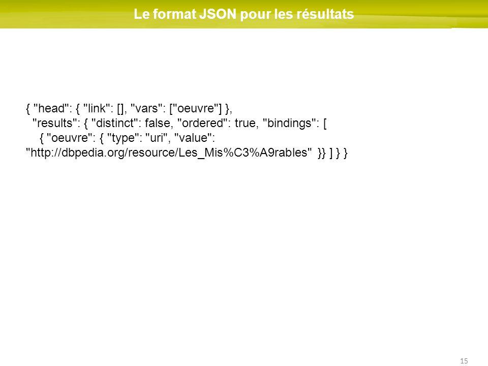 15 Le format JSON pour les résultats {