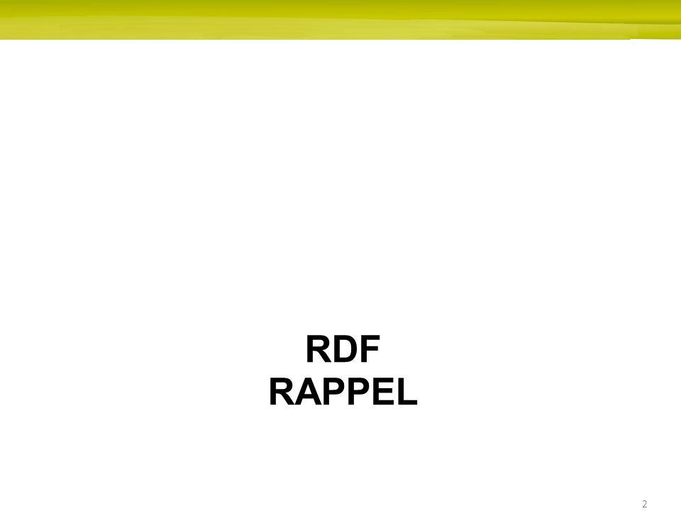 2 RDF RAPPEL