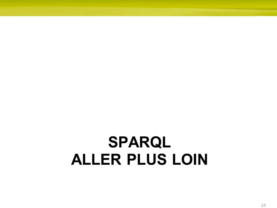 24 SPARQL ALLER PLUS LOIN