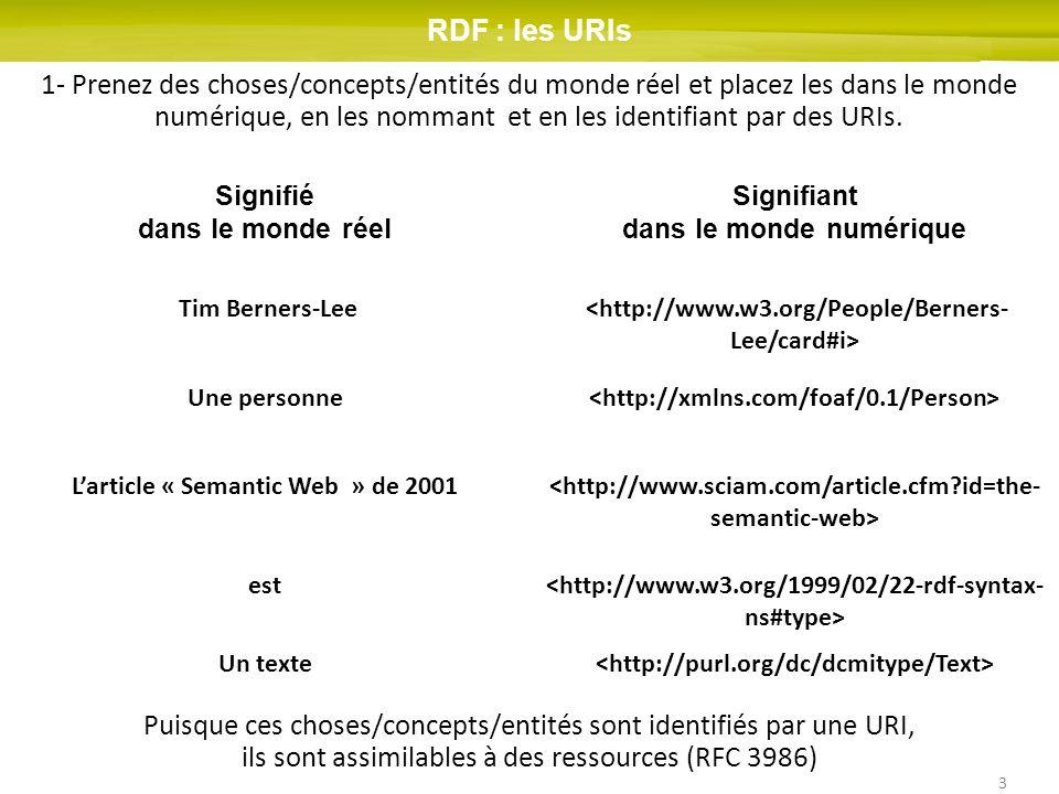 3 Puisque ces choses/concepts/entités sont identifiés par une URI, ils sont assimilables à des ressources (RFC 3986) RDF : les URIs Signifié dans le m