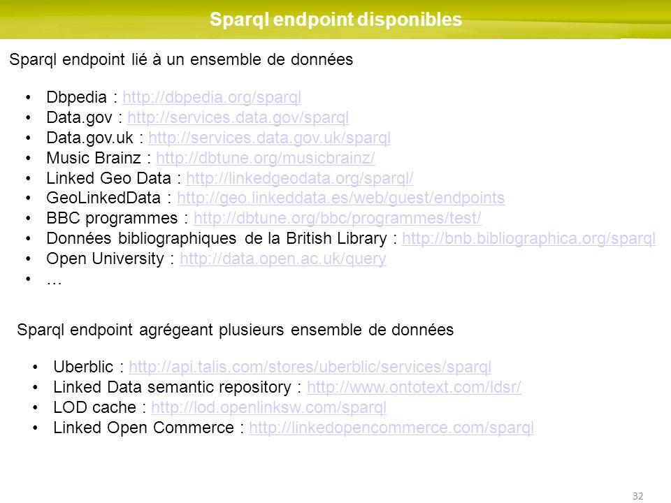 32 Sparql endpoint disponibles Sparql endpoint lié à un ensemble de données Dbpedia : http://dbpedia.org/sparqlhttp://dbpedia.org/sparql Data.gov : ht