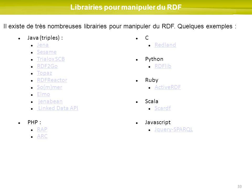33 Librairies pour manipuler du RDF Java (triples) : Jena Sesame Trialox SCB RDF2Go Topaz RDFReactor So(m)mer Elmo jenabean Linked Data API PHP : RAP