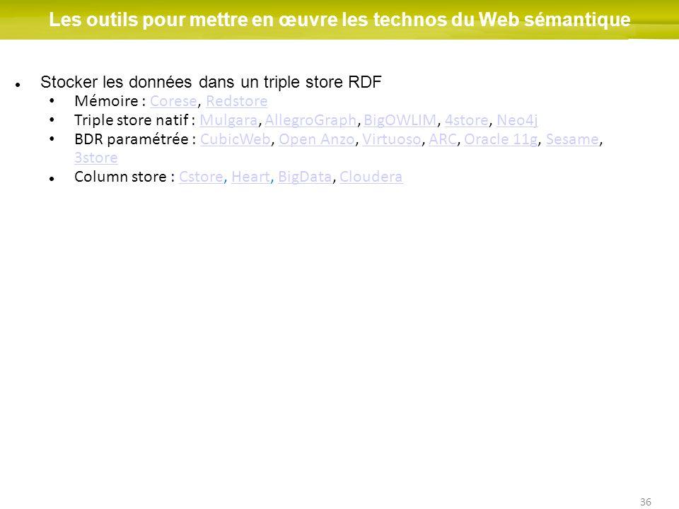 36 Les outils pour mettre en œuvre les technos du Web sémantique Stocker les données dans un triple store RDF Mémoire : Corese, RedstoreCoreseRedstore