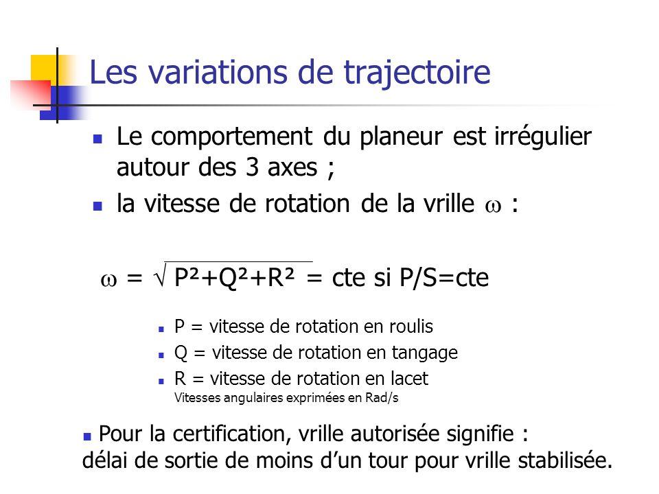 Les variations de trajectoire Le comportement du planeur est irrégulier autour des 3 axes ; la vitesse de rotation de la vrille : = P²+Q²+R² = cte si P/S=cte P = vitesse de rotation en roulis Q = vitesse de rotation en tangage R = vitesse de rotation en lacet Vitesses angulaires exprimées en Rad/s Pour la certification, vrille autorisée signifie : délai de sortie de moins dun tour pour vrille stabilisée.