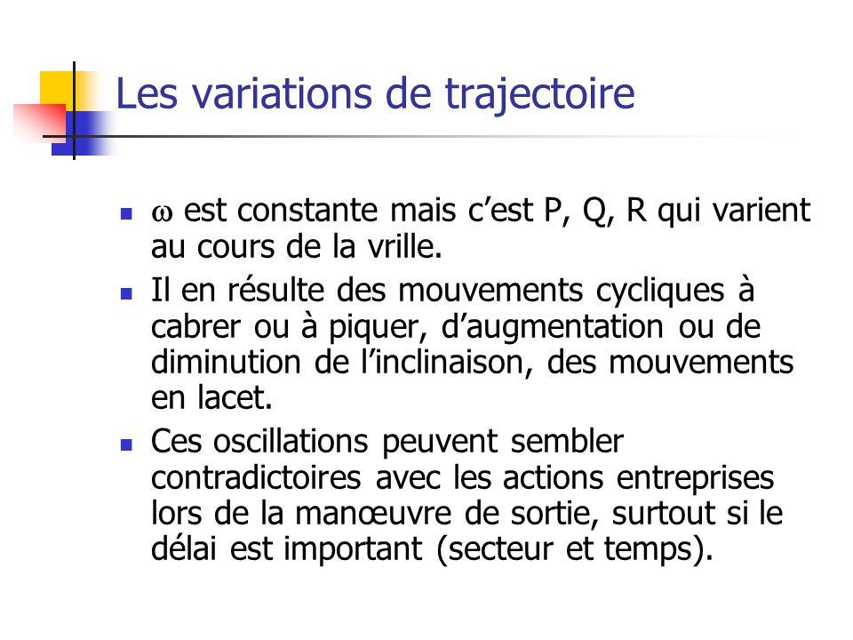 Les variations de trajectoire est constante mais cest P, Q, R qui varient au cours de la vrille.