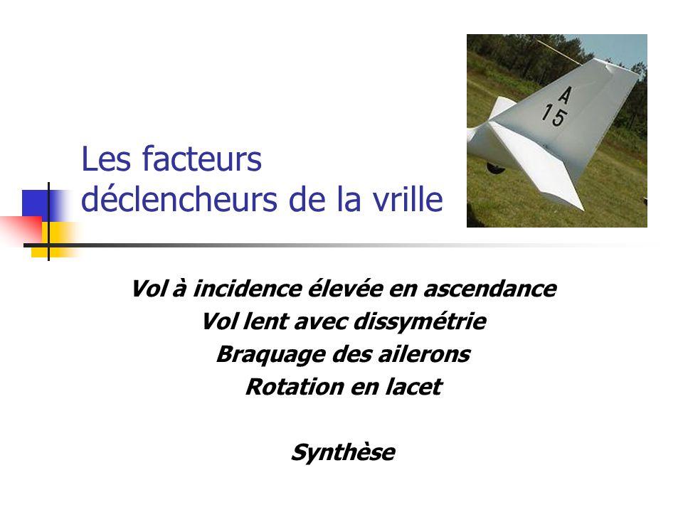 Les facteurs déclencheurs de la vrille Vol à incidence élevée en ascendance Vol lent avec dissymétrie Braquage des ailerons Rotation en lacet Synthèse
