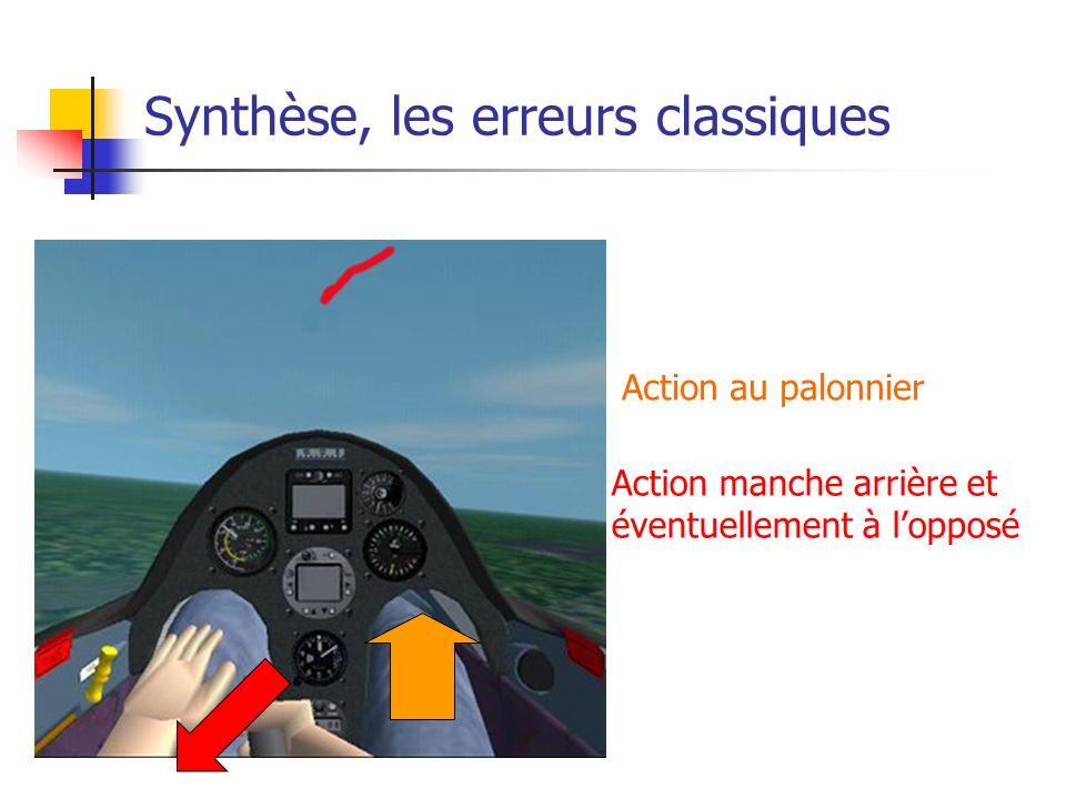 Synthèse, les erreurs classiques Action au palonnier Action manche arrière et éventuellement à lopposé