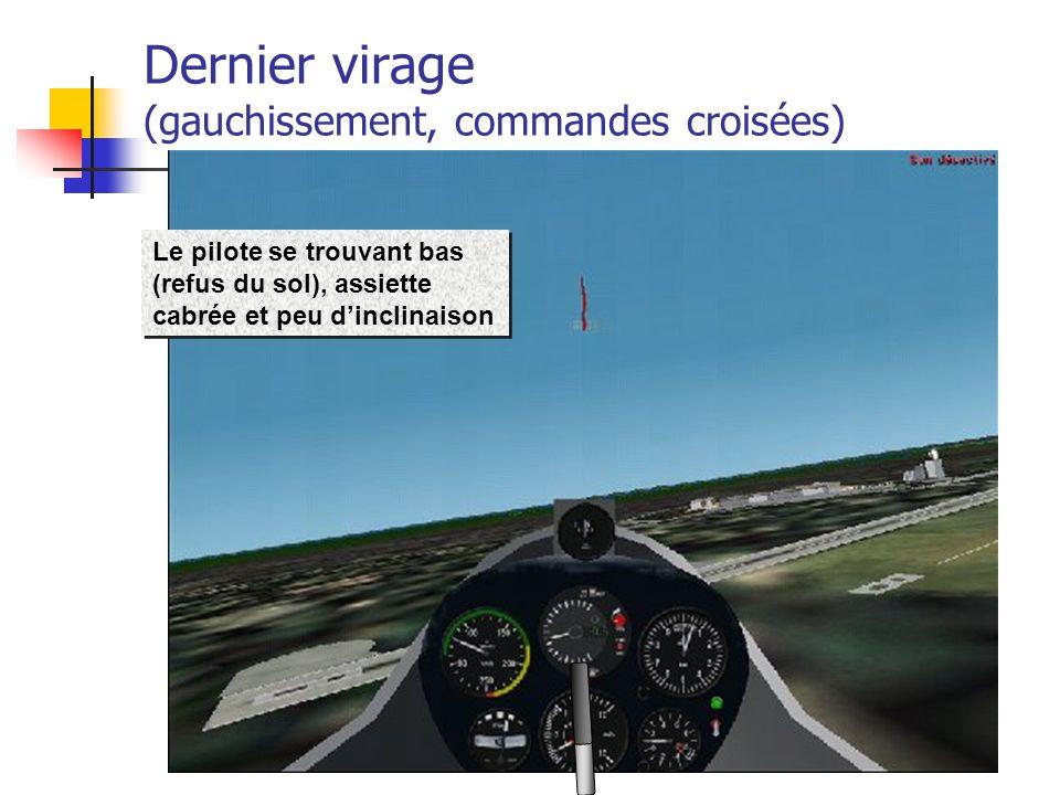 Dernier virage (gauchissement, commandes croisées) Le pilote se trouvant bas (refus du sol), assiette cabrée et peu dinclinaison