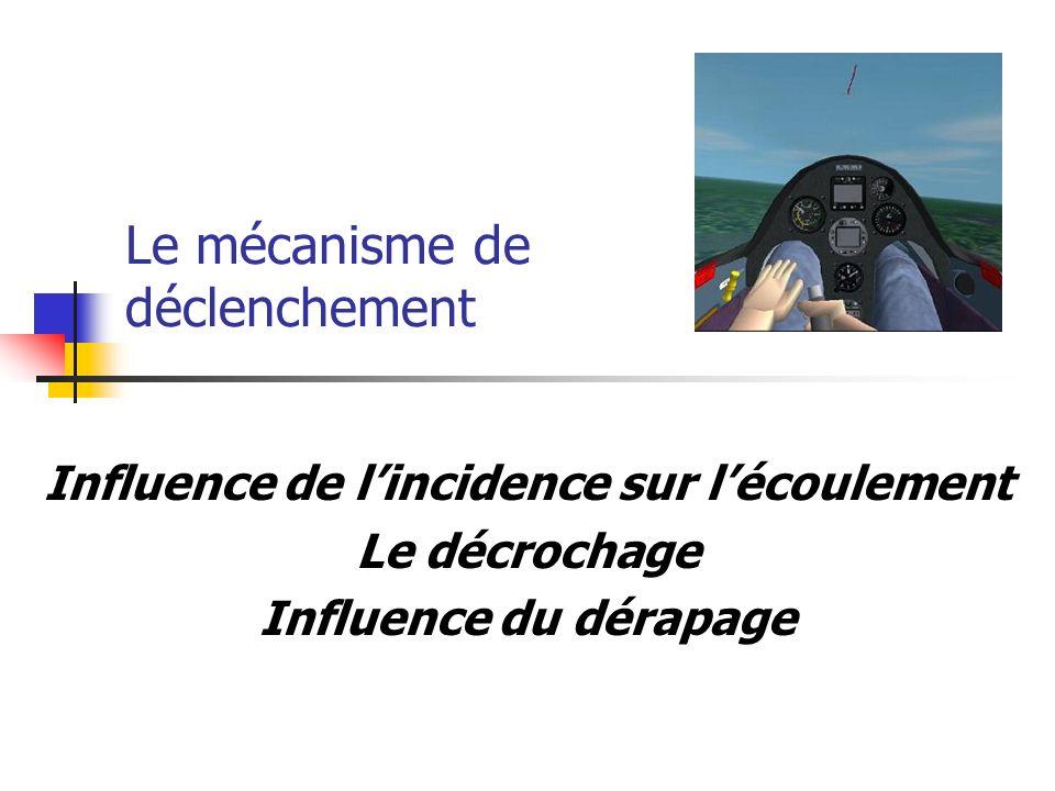 Le mécanisme de déclenchement Influence de lincidence sur lécoulement Le décrochage Influence du dérapage