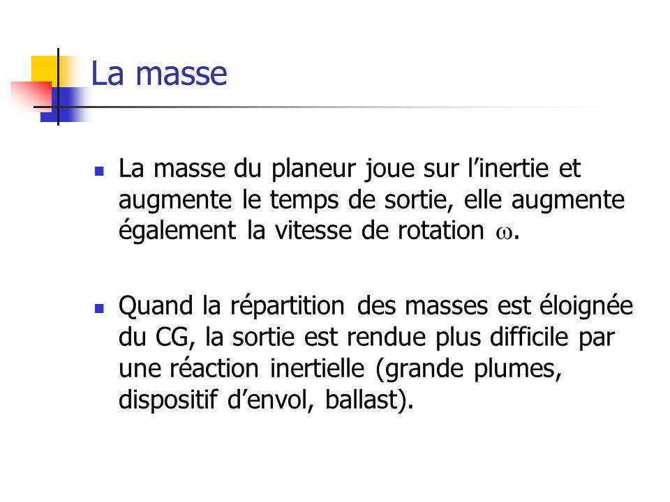 La masse La masse du planeur joue sur linertie et augmente le temps de sortie, elle augmente également la vitesse de rotation.