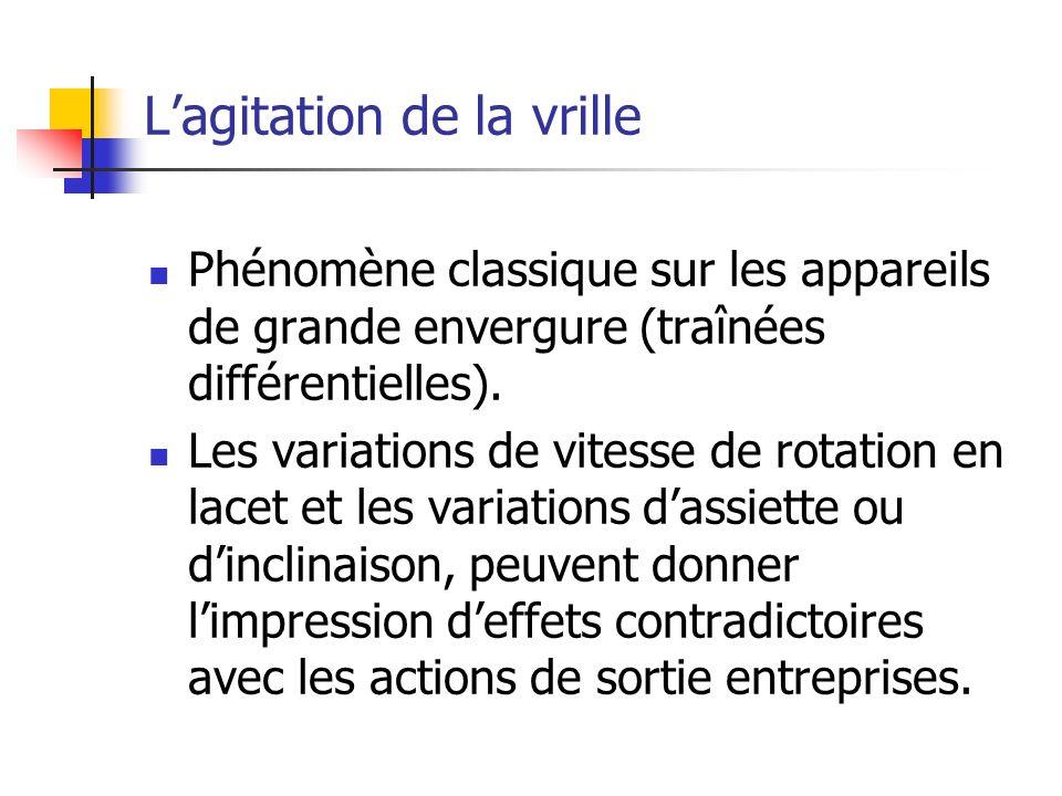 Lagitation de la vrille Phénomène classique sur les appareils de grande envergure (traînées différentielles).