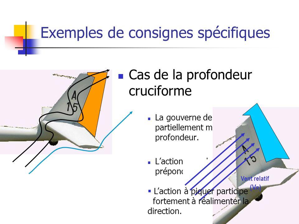 Cas de la profondeur cruciforme La gouverne de direction est partiellement masquées par la profondeur.