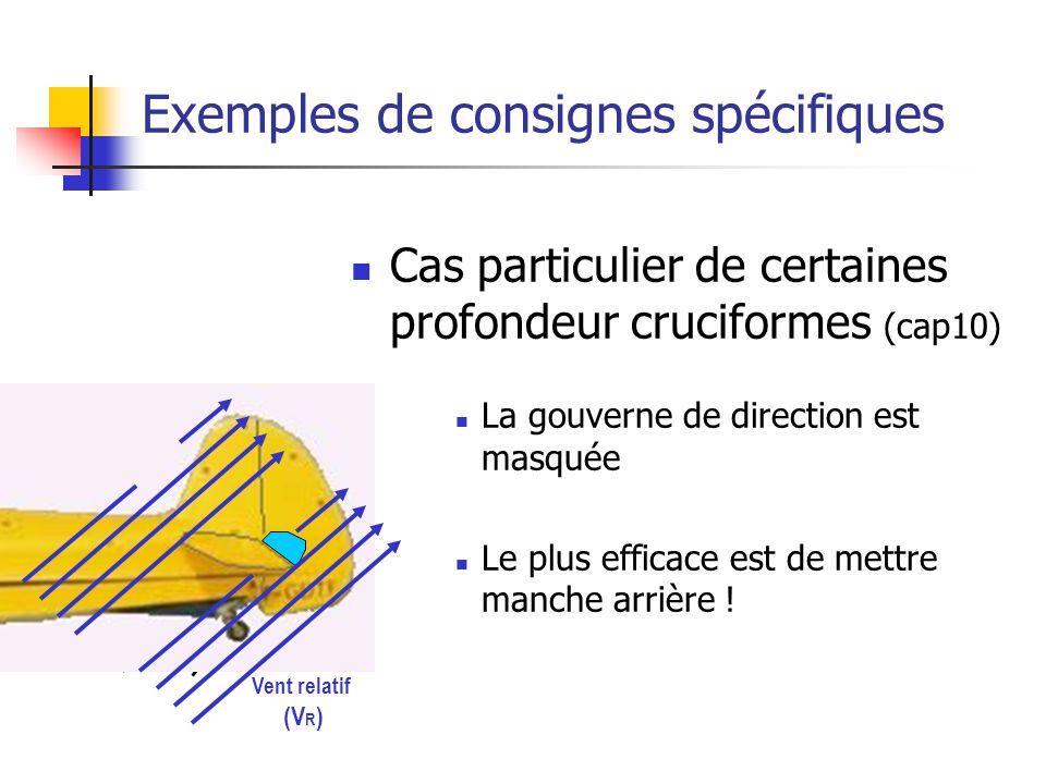 Cas particulier de certaines profondeur cruciformes (cap10) La gouverne de direction est masquée Le plus efficace est de mettre manche arrière .