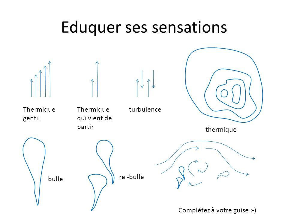 Eduquer ses sensations Thermique gentil Thermique qui vient de partir turbulence Complétez à votre guise ;-) thermique bulle re -bulle