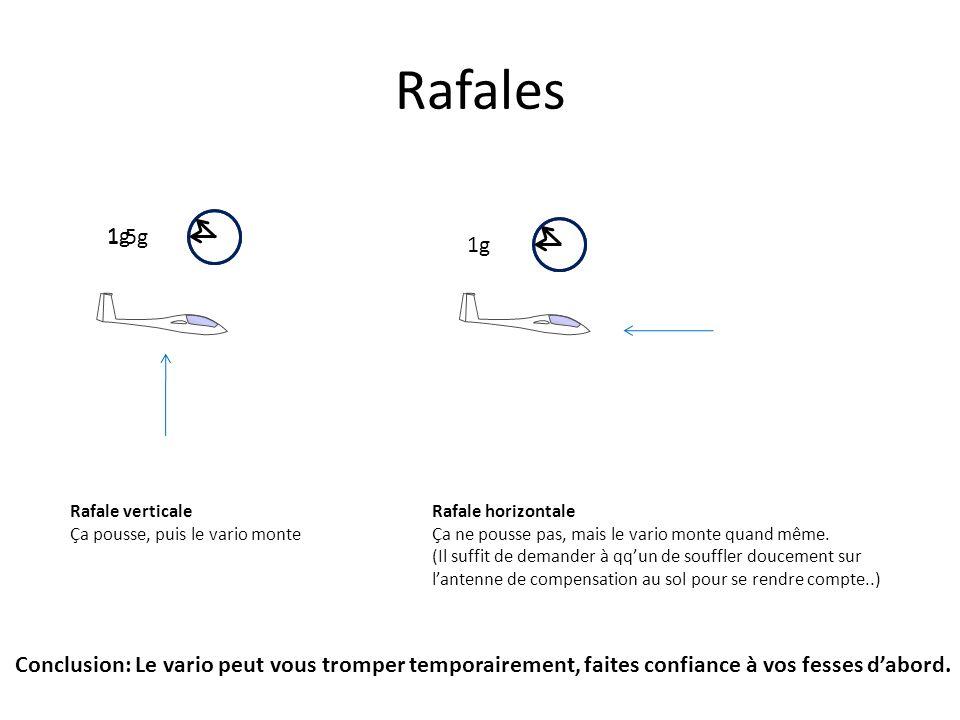Rafales Rafale verticale Ça pousse, puis le vario monte Rafale horizontale Ça ne pousse pas, mais le vario monte quand même.