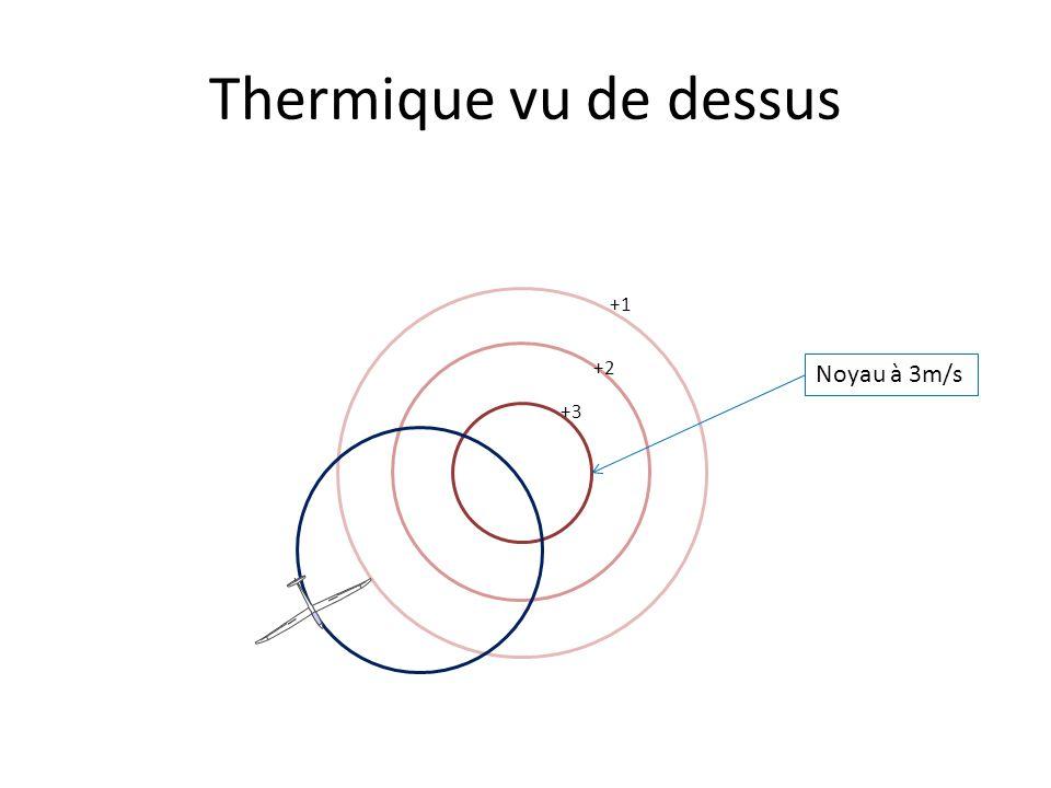 Thermique vu de dessus +1 +3 +2 Noyau à 3m/s