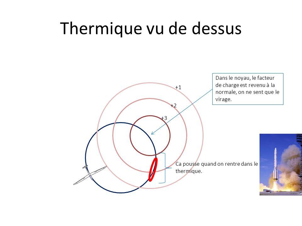 Thermique vu de dessus +1 +3 +2 Dans le noyau, le facteur de charge est revenu à la normale, on ne sent que le virage. Ca pousse quand on rentre dans