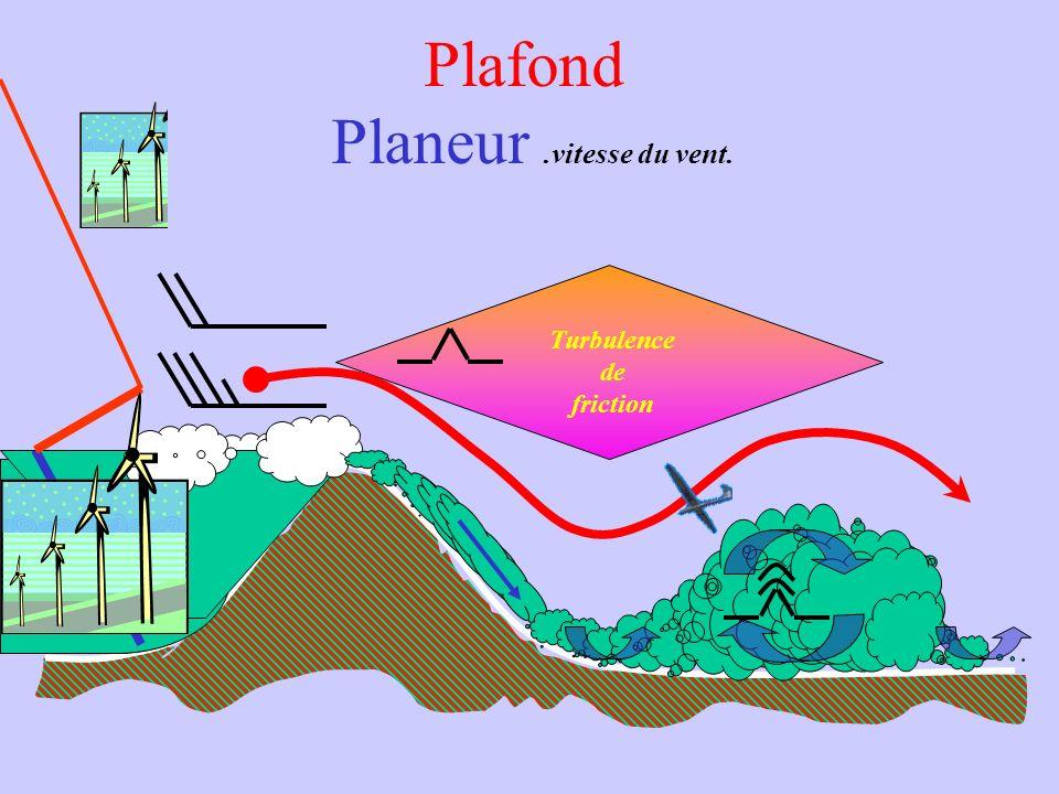 Propagation en altitude Vent faible au-dessus de linversion : peu ou pas de laminaire exploitable. Cisaillement en force ou en direction : niveau turb