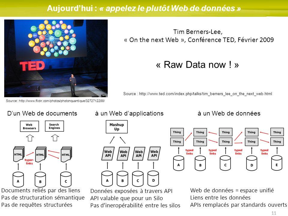 11 Aujourdhui : « appelez le plutôt Web de données » Source : http://www.flickr.com/photos/photonquantique/3272712288/ Tim Berners-Lee, « On the next