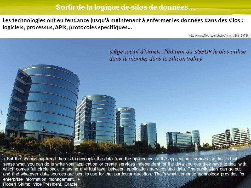 12 http://www.flickr.com/photos/jimgris/281139738/ Sortir de la logique de silos de données… Les technologies ont eu tendance jusquà maintenant à enfe