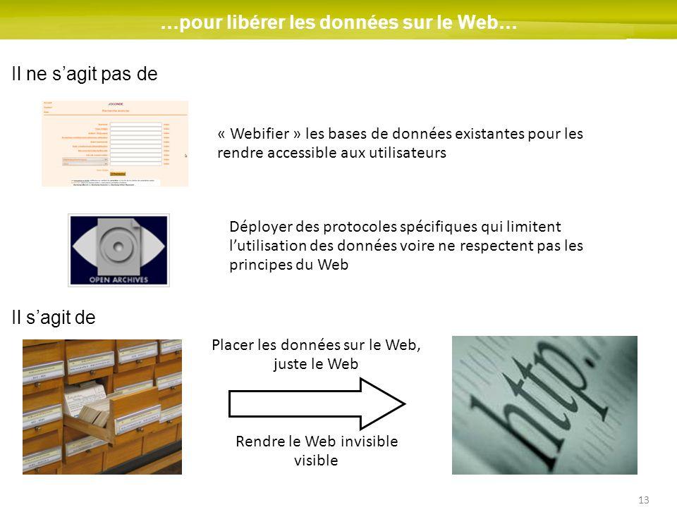 13 …pour libérer les données sur le Web… « Webifier » les bases de données existantes pour les rendre accessible aux utilisateurs Il ne sagit pas de D