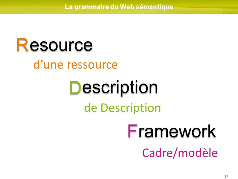17 La grammaire du Web sémantique R R D D F F Cadre/modèle de Description dune ressource esource escription ramework