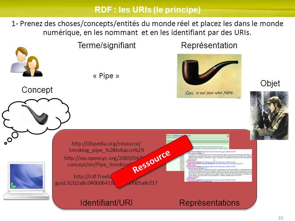 19 RDF : les URIs (le principe) Terme/signifiant Identifiant/URI Représentation Objet « Pipe » Concept http://dbpedia.org/resource/ Smoking_pipe_%28to