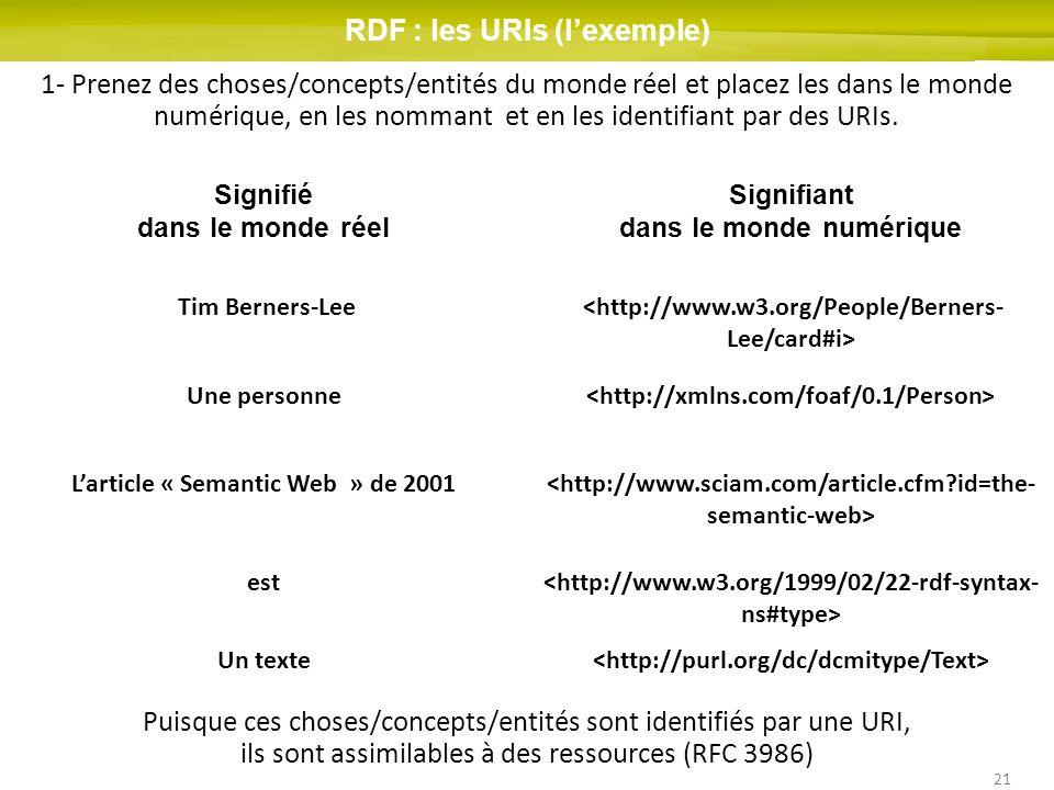 21 Puisque ces choses/concepts/entités sont identifiés par une URI, ils sont assimilables à des ressources (RFC 3986) RDF : les URIs (lexemple) Signif