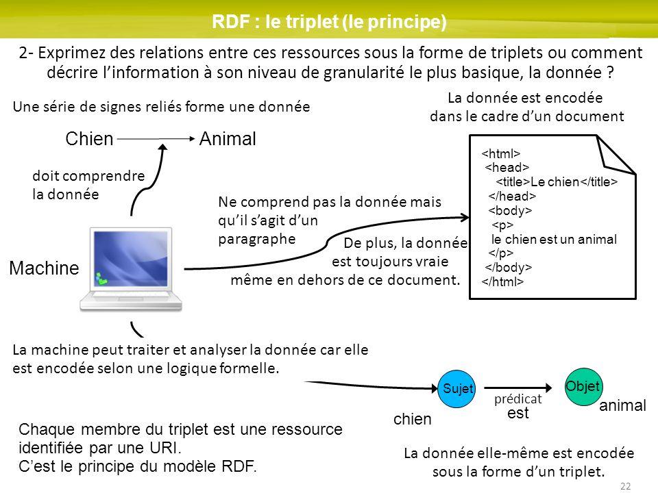 22 RDF : le triplet (le principe) 2- Exprimez des relations entre ces ressources sous la forme de triplets ou comment décrire linformation à son nivea