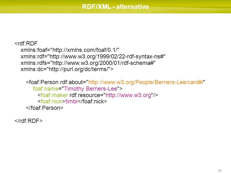35 RDF/XML - alternative <rdf:RDF xmlns:foaf=