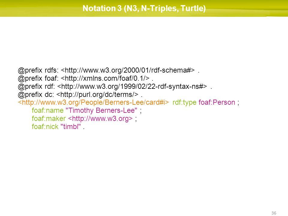 36 Notation 3 (N3, N-Triples, Turtle) @prefix rdfs:. @prefix foaf:. @prefix rdf:. @prefix dc:. rdf:type foaf:Person ; foaf:name