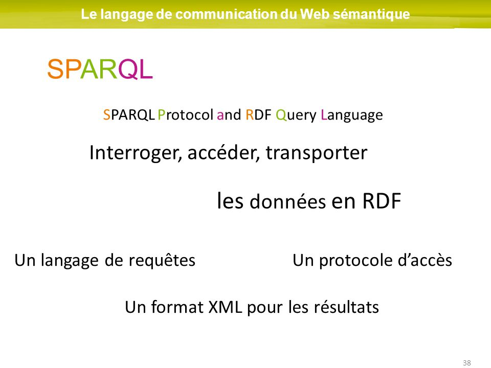 38 SPARQL Interroger, accéder, transporter les données en RDF SPARQL Protocol and RDF Query Language Un langage de requêtesUn protocole daccès Un form