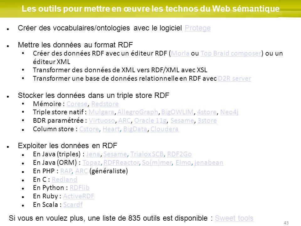 43 Les outils pour mettre en œuvre les technos du Web sémantique Créer des vocabulaires/ontologies avec le logiciel ProtegeProtege Mettre les données
