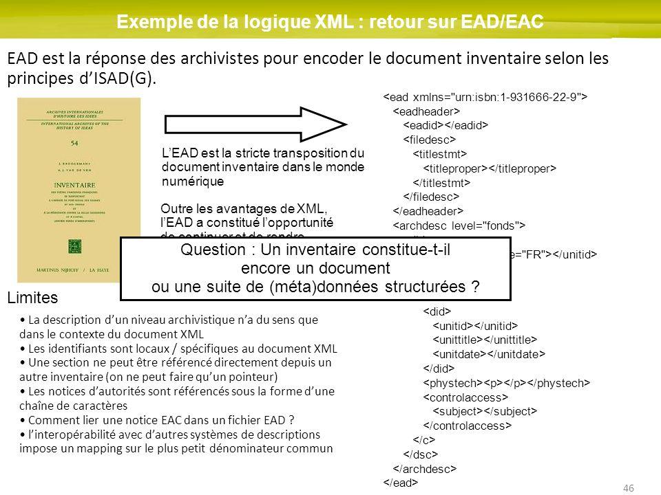 46 Exemple de la logique XML : retour sur EAD/EAC EAD est la réponse des archivistes pour encoder le document inventaire selon les principes dISAD(G).