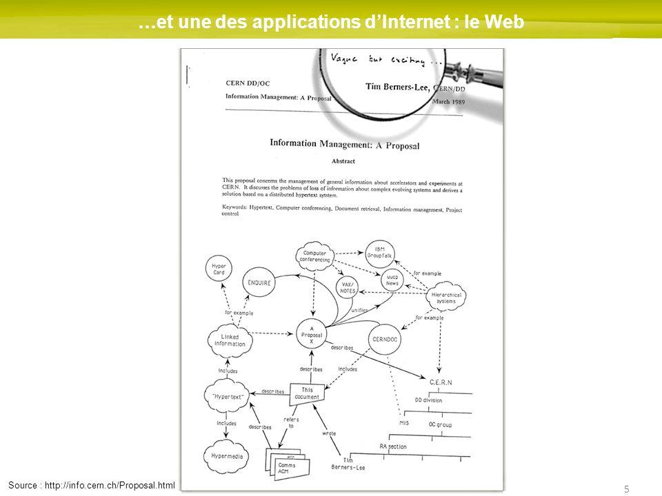 5 …et une des applications dInternet : le Web Source : http://info.cern.ch/Proposal.html