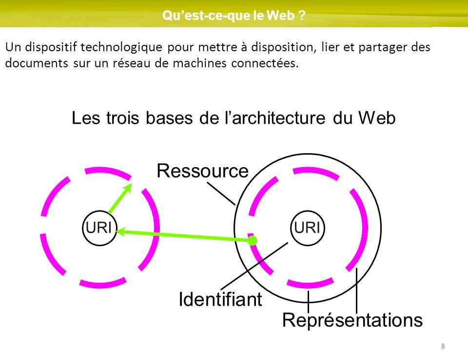 8 Quest-ce-que le Web ? Un dispositif technologique pour mettre à disposition, lier et partager des documents sur un réseau de machines connectées. Le