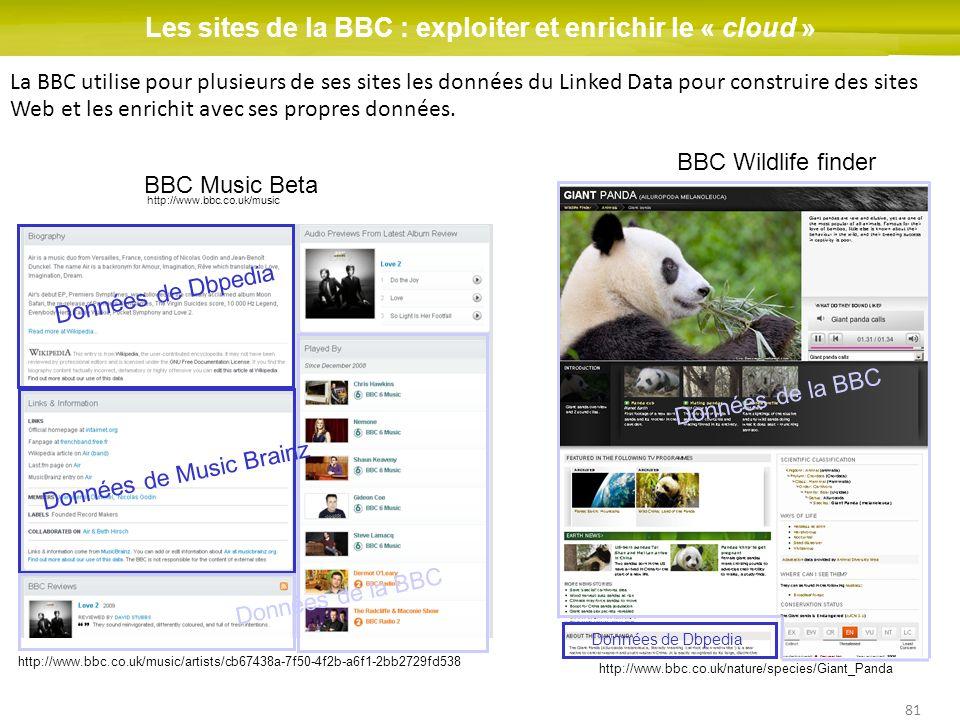 81 Les sites de la BBC : exploiter et enrichir le « cloud » La BBC utilise pour plusieurs de ses sites les données du Linked Data pour construire des