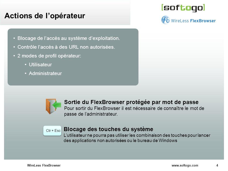 4WireLess FlexBrowser www.softogo.com Blocage de laccès au système dexploitation. Contrôle laccès à des URL non autorisées. 2 modes de profil opérateu