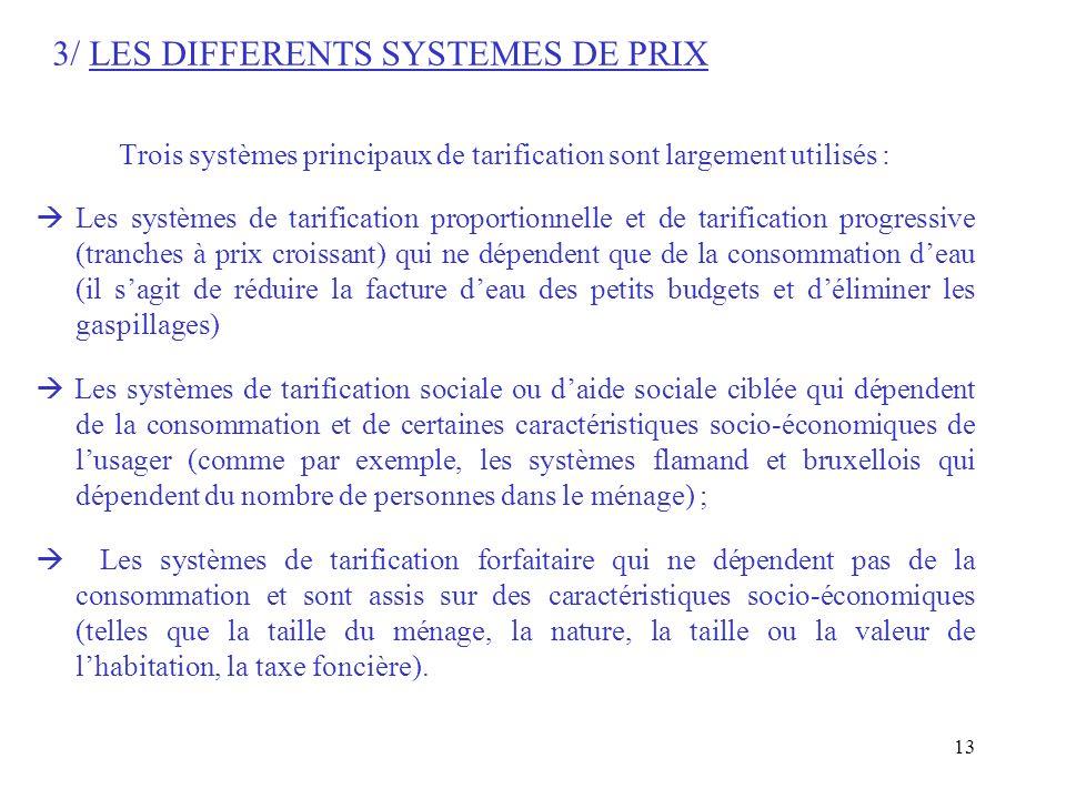3/ LES DIFFERENTS SYSTEMES DE PRIX Trois systèmes principaux de tarification sont largement utilisés : Les systèmes de tarification proportionnelle et