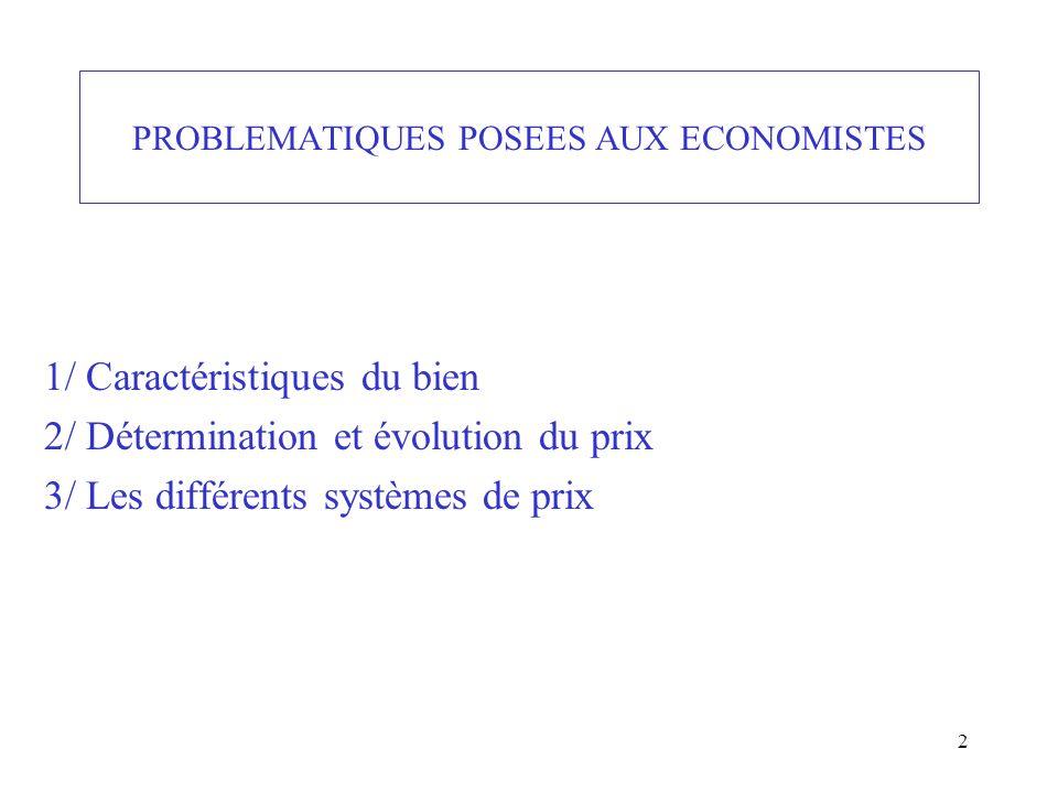 PROBLEMATIQUES POSEES AUX ECONOMISTES 1/ Caractéristiques du bien 2/ Détermination et évolution du prix 3/ Les différents systèmes de prix 2