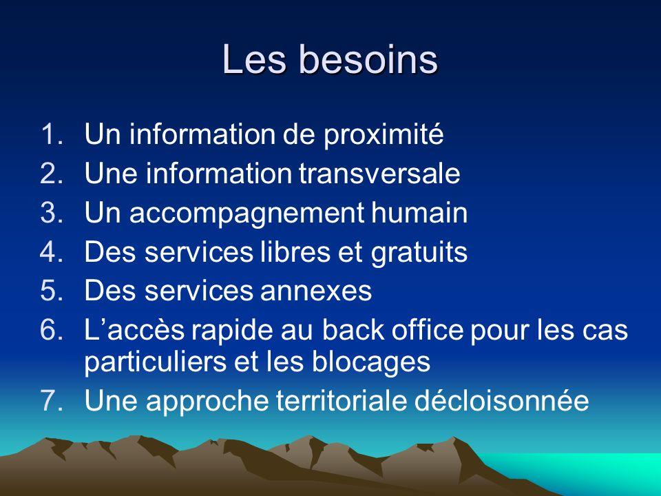 Les besoins 1.Un information de proximité 2.Une information transversale 3.Un accompagnement humain 4.Des services libres et gratuits 5.Des services a