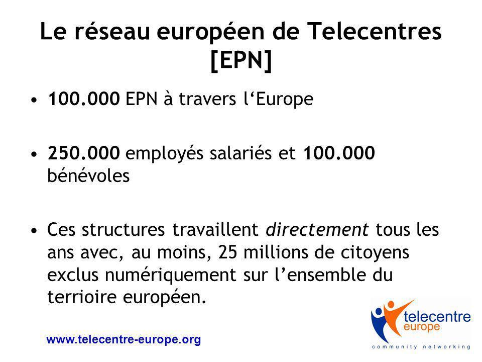 www.telecentre-europe.org Ce que nous faisons Défense des droits (Advocacy) auprès des instances européennes (Commission Européenne, etc.) Programme déchanges de professionels Site web Rencontres du réseau – Octobre 2009 en Turquie