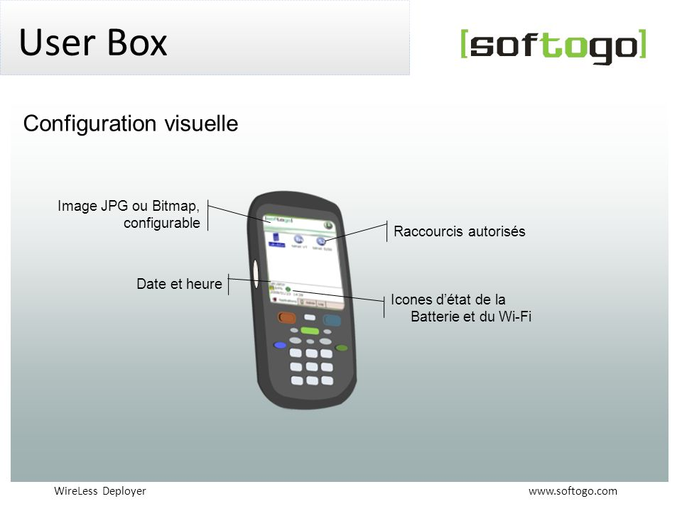 WireLess Deployer www.softogo.com User Box Date et heure Image JPG ou Bitmap, configurable Icones détat de la Batterie et du Wi-Fi Raccourcis autorisé
