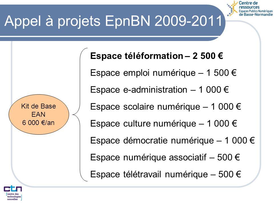 Appel à projets EpnBN 2009-2011 Kit de Base EAN 6 000 /an Espace téléformation – 2 500 Espace emploi numérique – 1 500 Espace e-administration – 1 000 Espace scolaire numérique – 1 000 Espace culture numérique – 1 000 Espace démocratie numérique – 1 000 Espace numérique associatif – 500 Espace télétravail numérique – 500