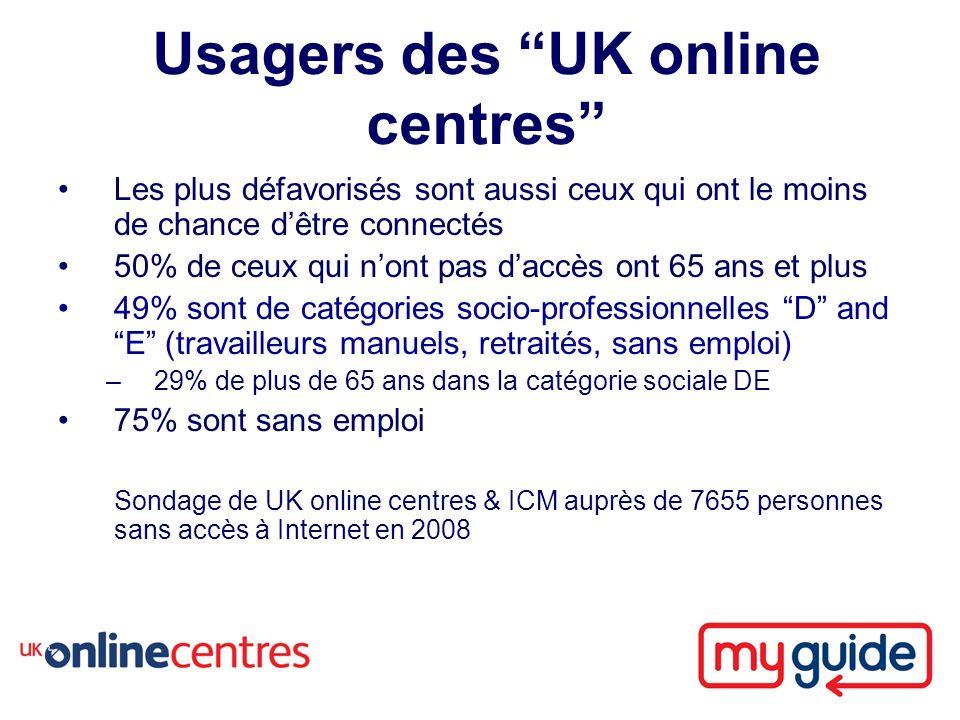 Usagers des UK online centres Les plus défavorisés sont aussi ceux qui ont le moins de chance dêtre connectés 50% de ceux qui nont pas daccès ont 65 ans et plus 49% sont de catégories socio-professionnelles D and E (travailleurs manuels, retraités, sans emploi) –29% de plus de 65 ans dans la catégorie sociale DE 75% sont sans emploi Sondage de UK online centres & ICM auprès de 7655 personnes sans accès à Internet en 2008