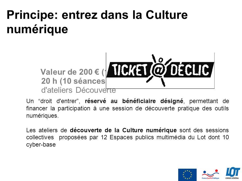 Principe: entrez dans la Culture numérique Valeur de 200 (150 EPM/50gestionnaire) 20 h (10 séances) d'ateliers Découverte Un droit d'entrer, réservé a