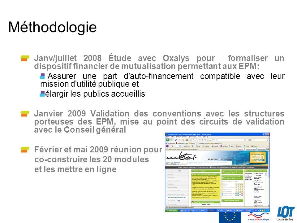 Méthodologie Janv/juillet 2008 Étude avec Oxalys pour formaliser un dispositif financier de mutualisation permettant aux EPM: Assurer une part d'auto-