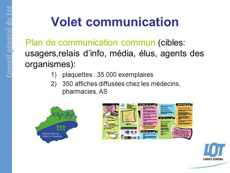 Volet communication Plan de communication commun (cibles: usagers,relais dinfo, média, élus, agents des organismes): 1)plaquettes : 35 000 exemplaires